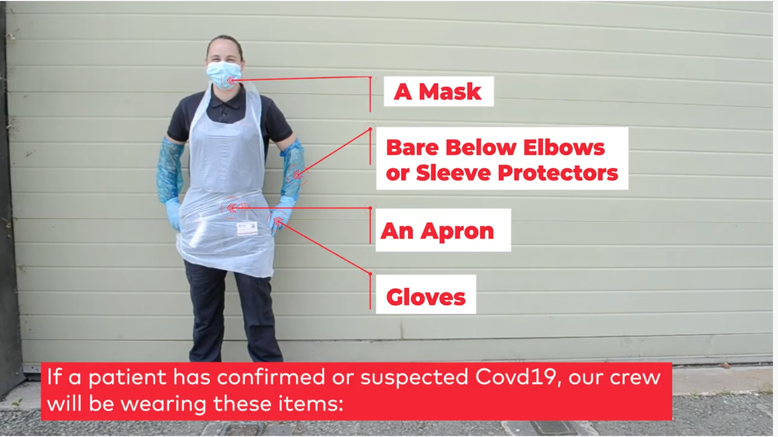 Patient safety during Covid19